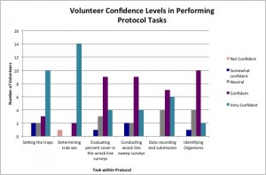 confidencebar2